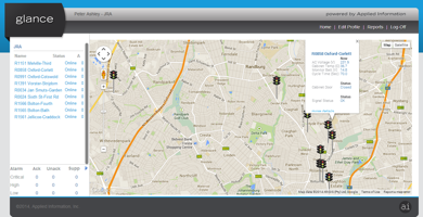 JRA traffic robots glance screenshot